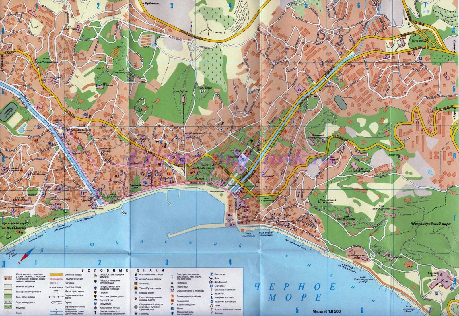 карта центра Ялты