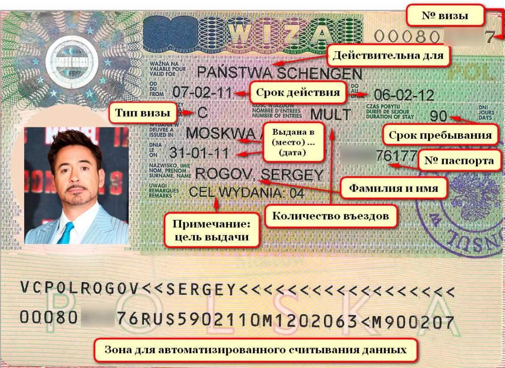 Шенгенская виза в деталях